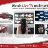 Watch live on a smart mirror TV using Wi-Fi, the better connection.